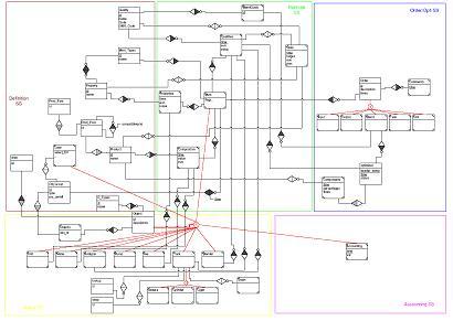 refinery data model.JPG (24471 bytes)