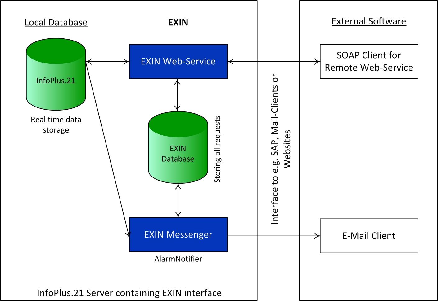Website_EXIN02